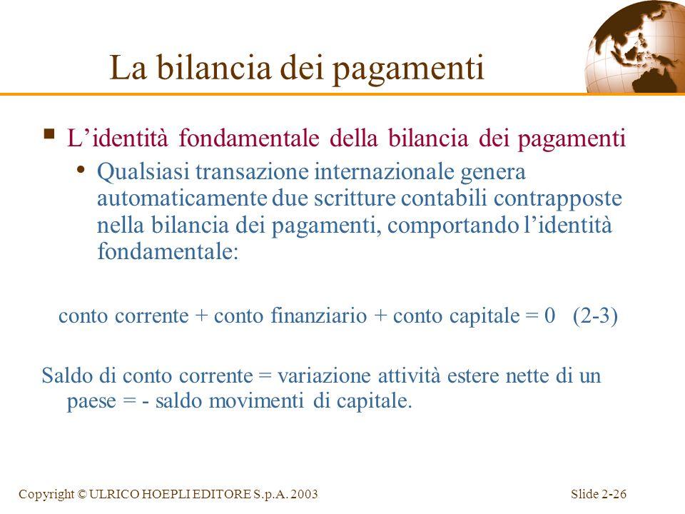 Slide 2-25Copyright © ULRICO HOEPLI EDITORE S.p.A. 2003 Una banca statunitense cancella un debito di 5000$ del governo di Bygonia. –Questa transazione