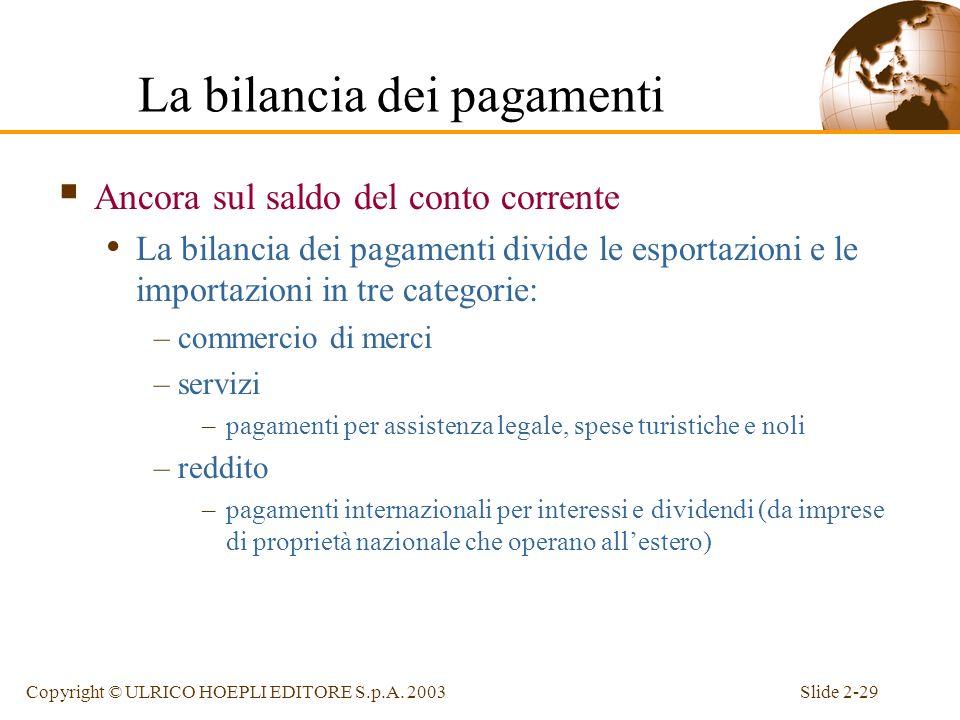 Slide 2-28Copyright © ULRICO HOEPLI EDITORE S.p.A. 2003 La bilancia dei pagamenti Tabella 2-2: continua