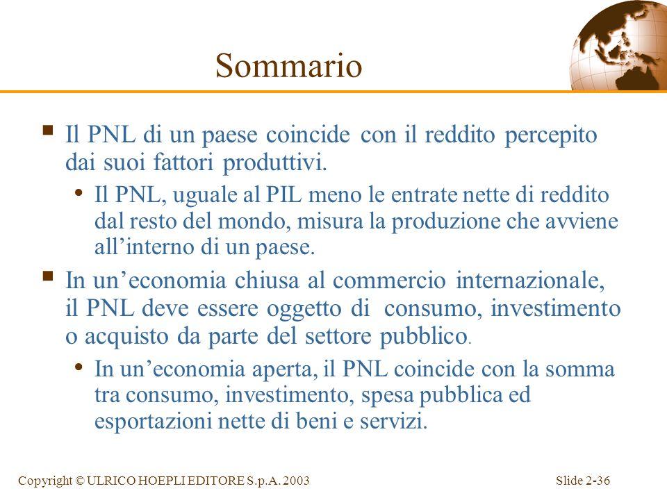Slide 2-35Copyright © ULRICO HOEPLI EDITORE S.p.A. 2003 La bilancia dei pagamenti Tabella 2-3: continua