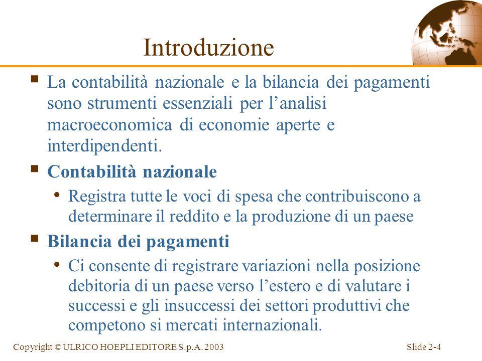 Slide 2-3Copyright © ULRICO HOEPLI EDITORE S.p.A. 2003 Introduzione Microeconomia Studia limpiego di risorse scarse dal punto di vista della singola i