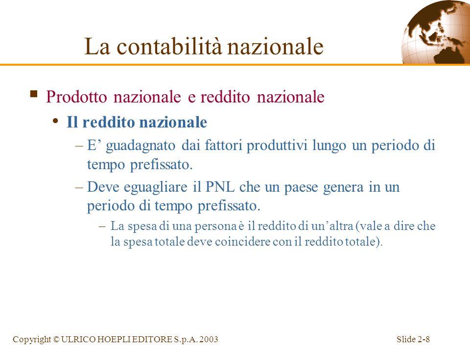 Slide 2-7Copyright © ULRICO HOEPLI EDITORE S.p.A. 2003 La contabilità nazionale Figura 2-1: il PNL statunitense nel 2000 e le sue componenti