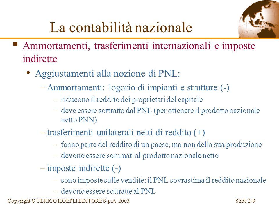 Slide 2-8Copyright © ULRICO HOEPLI EDITORE S.p.A. 2003 Prodotto nazionale e reddito nazionale Il reddito nazionale –E guadagnato dai fattori produttiv