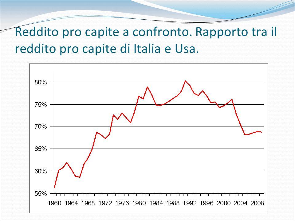 Reddito pro capite a confronto. Rapporto tra il reddito pro capite di Italia e Usa.