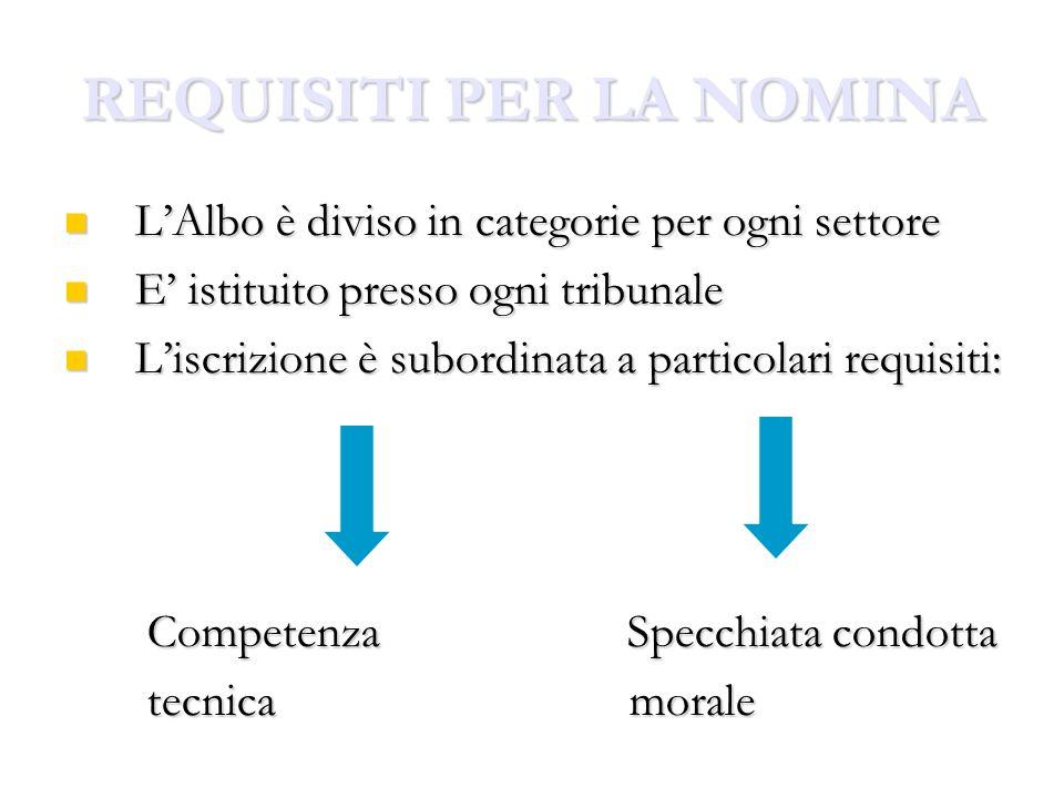 REQUISITI PER LA NOMINA LAlbo è diviso in categorie per ogni settore LAlbo è diviso in categorie per ogni settore E istituito presso ogni tribunale E