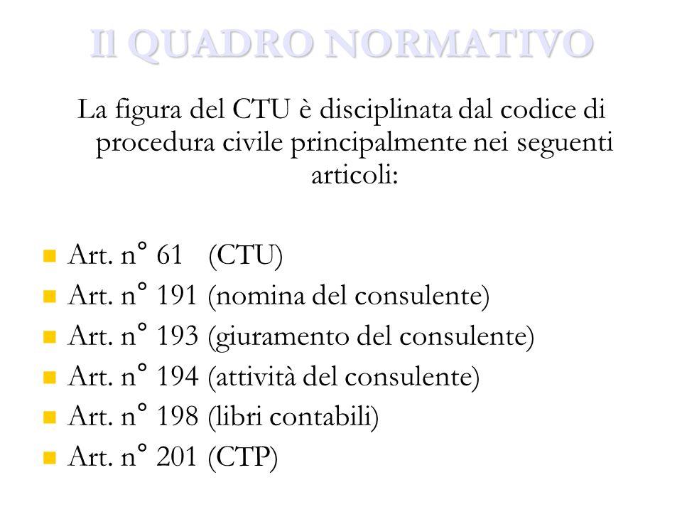 Il QUADRO NORMATIVO La figura del CTU è disciplinata dal codice di procedura civile principalmente nei seguenti articoli: Art. n° 61 (CTU) Art. n° 191