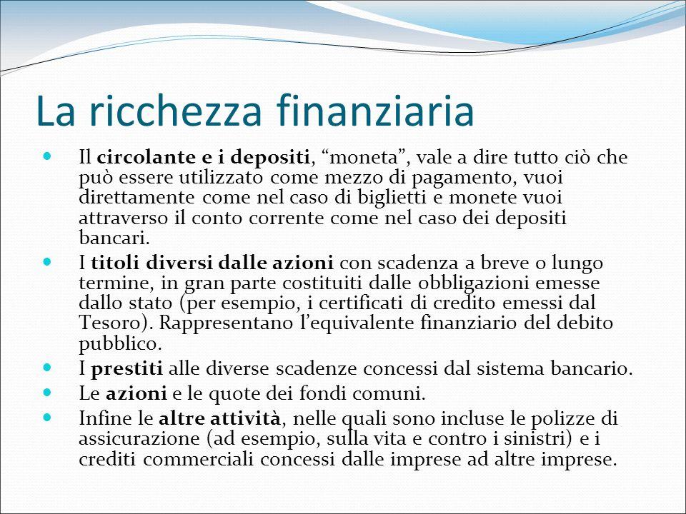 La ricchezza finanziaria Il circolante e i depositi, moneta, vale a dire tutto ciò che può essere utilizzato come mezzo di pagamento, vuoi direttament