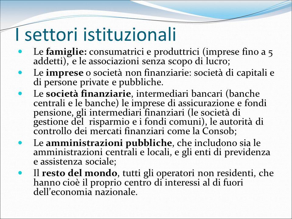 I settori istituzionali Le famiglie: consumatrici e produttrici (imprese fino a 5 addetti), e le associazioni senza scopo di lucro; Le imprese o socie