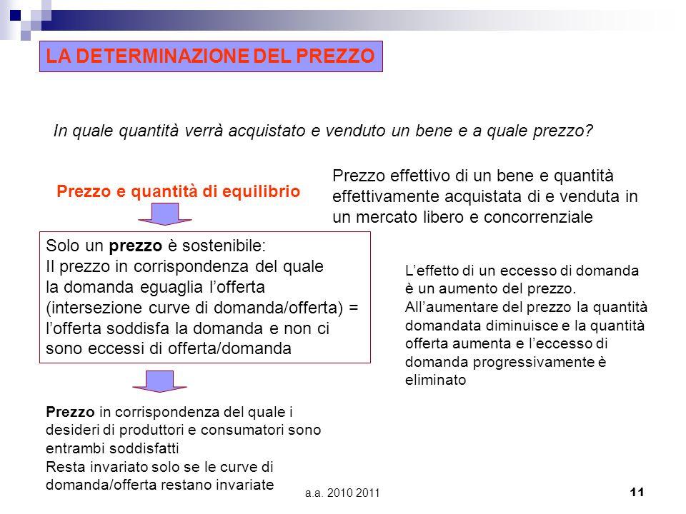 a.a. 2010 201111 LA DETERMINAZIONE DEL PREZZO In quale quantità verrà acquistato e venduto un bene e a quale prezzo? Prezzo e quantità di equilibrio P