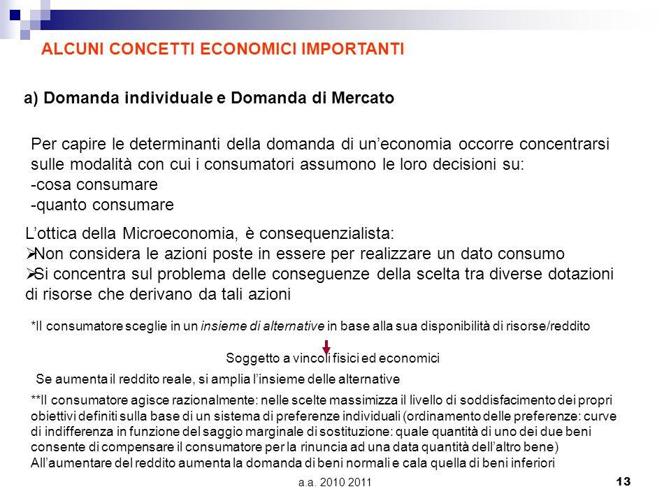 a.a. 2010 201113 ALCUNI CONCETTI ECONOMICI IMPORTANTI Per capire le determinanti della domanda di uneconomia occorre concentrarsi sulle modalità con c