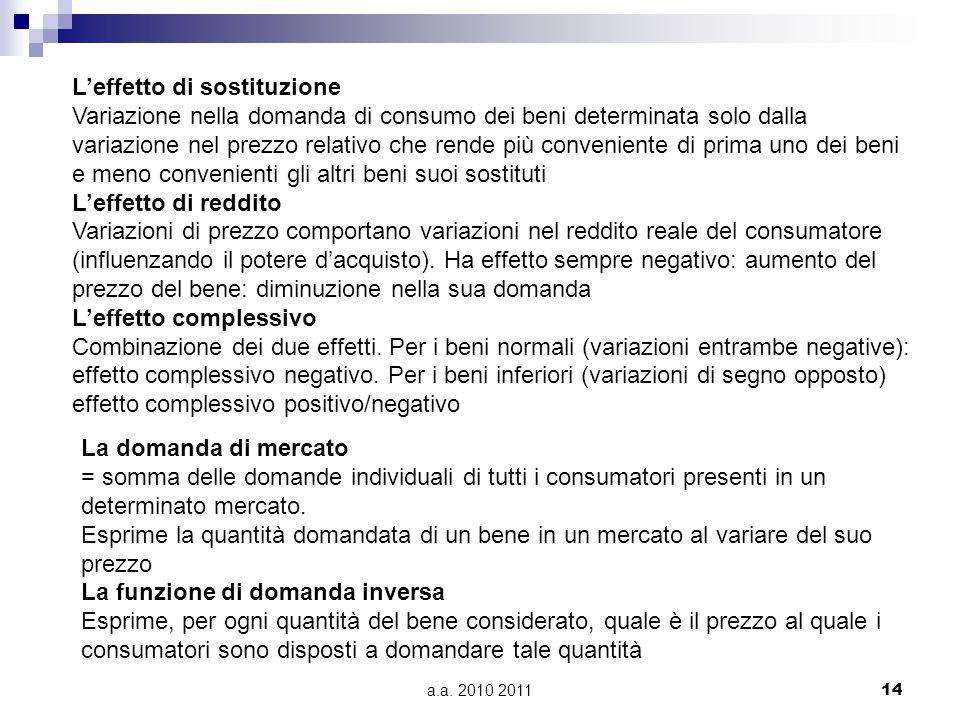 a.a. 2010 201114 Leffetto di sostituzione Variazione nella domanda di consumo dei beni determinata solo dalla variazione nel prezzo relativo che rende