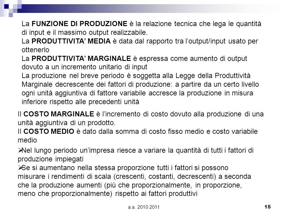 a.a. 2010 201115 La FUNZIONE DI PRODUZIONE è la relazione tecnica che lega le quantità di input e il massimo output realizzabile. La PRODUTTIVITA MEDI