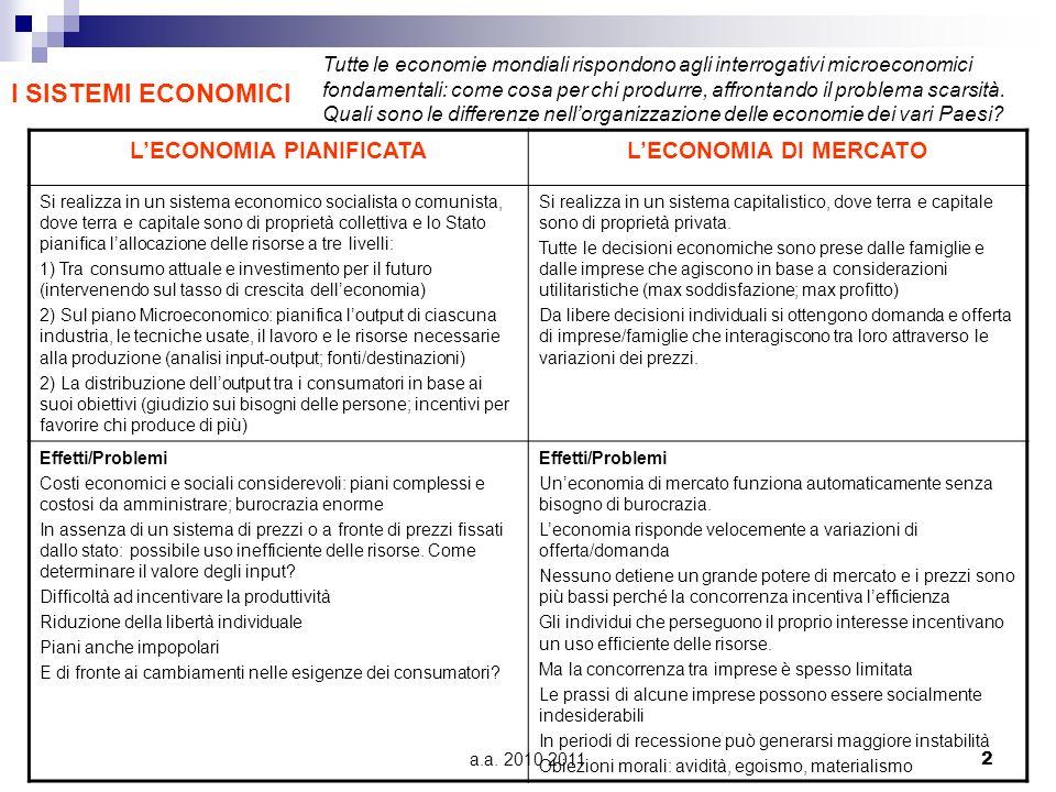 a.a. 2010 20112 I SISTEMI ECONOMICI Tutte le economie mondiali rispondono agli interrogativi microeconomici fondamentali: come cosa per chi produrre,