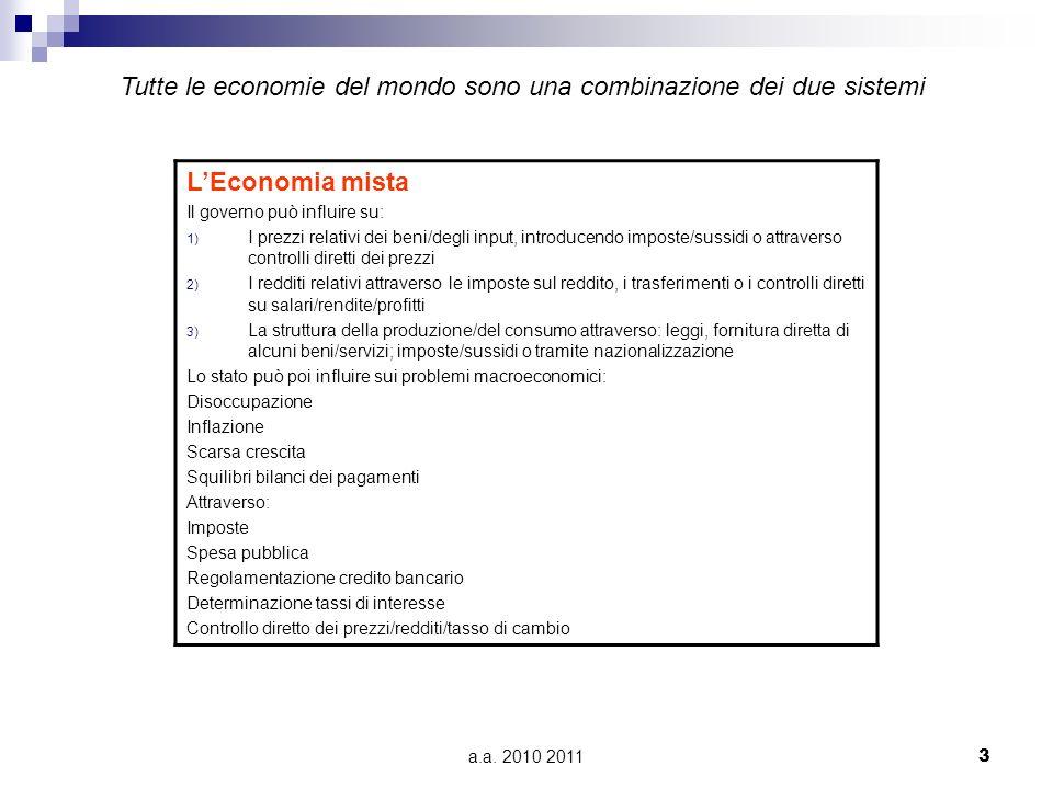 a.a. 2010 20113 LEconomia mista Il governo può influire su: 1) I prezzi relativi dei beni/degli input, introducendo imposte/sussidi o attraverso contr