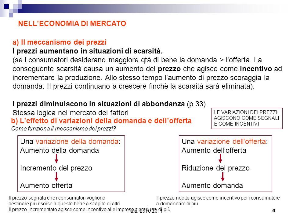 a.a. 2010 20114 a) Il meccanismo dei prezzi I prezzi aumentano in situazioni di scarsità. (se i consumatori desiderano maggiore qtà di bene la domanda