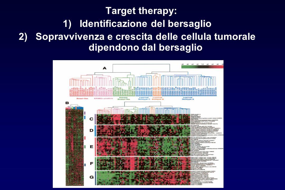 Target therapy: 1)Identificazione del bersaglio 2)Sopravvivenza e crescita delle cellula tumorale dipendono dal bersaglio