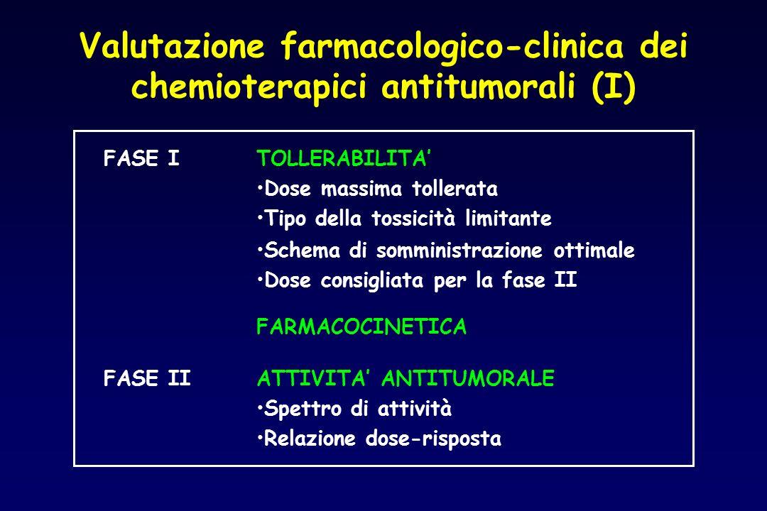 Valutazione farmacologico-clinica dei chemioterapici antitumorali (I) FASE ITOLLERABILITA Dose massima tollerata Tipo della tossicità limitante Schema