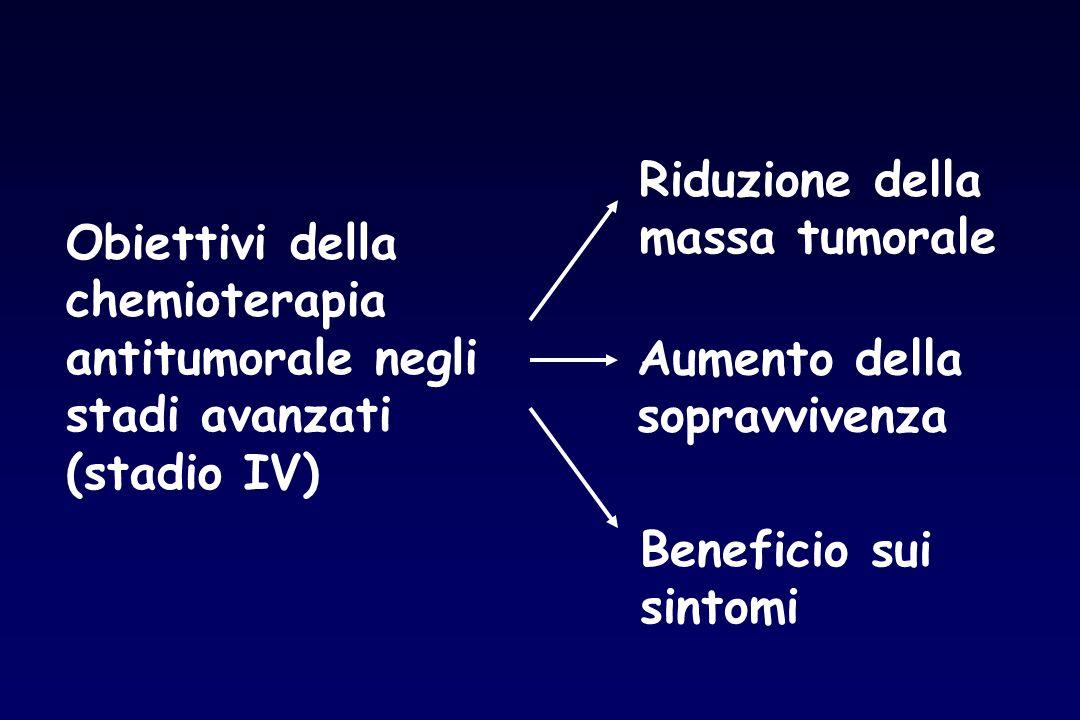Obiettivi della chemioterapia antitumorale negli stadi avanzati (stadio IV) Riduzione della massa tumorale Aumento della sopravvivenza Beneficio sui s