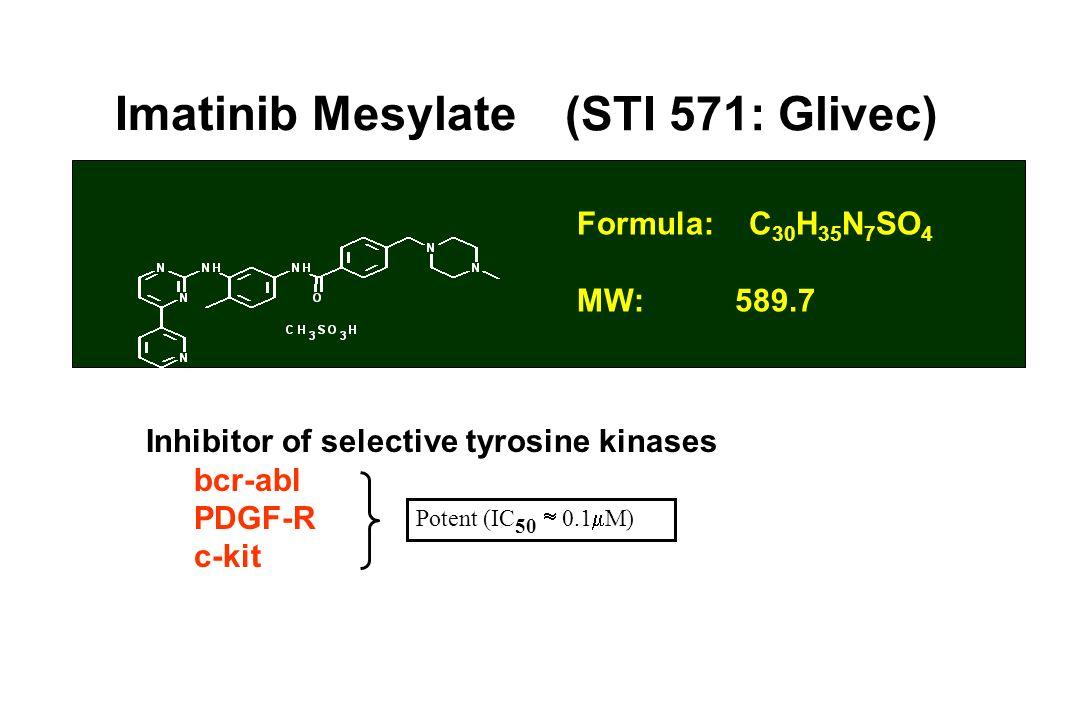 Formula: C 30 H 35 N 7 SO 4 MW: 589.7 Imatinib Mesylate Inhibitor of selective tyrosine kinases bcr-abl PDGF-R c-kit Potent (IC 50 0.1 M) (STI 571: Gl