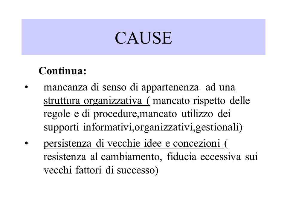 CAUSE Continua: mancanza di senso di appartenenza ad una struttura organizzativa ( mancato rispetto delle regole e di procedure,mancato utilizzo dei s