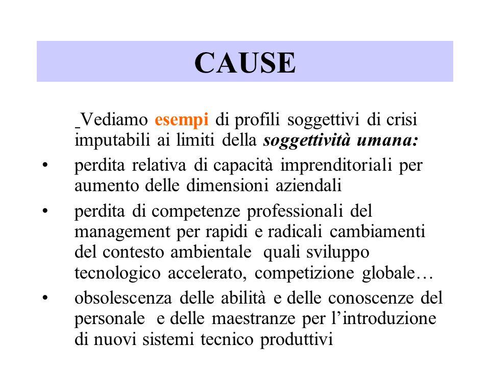 CAUSE Vediamo esempi di profili soggettivi di crisi imputabili ai limiti della soggettività umana: perdita relativa di capacità imprenditoriali per au