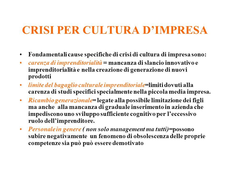 CRISI PER CULTURA DIMPRESA Fondamentali cause specifiche di crisi di cultura di impresa sono: carenza di imprenditorialità = mancanza di slancio innov