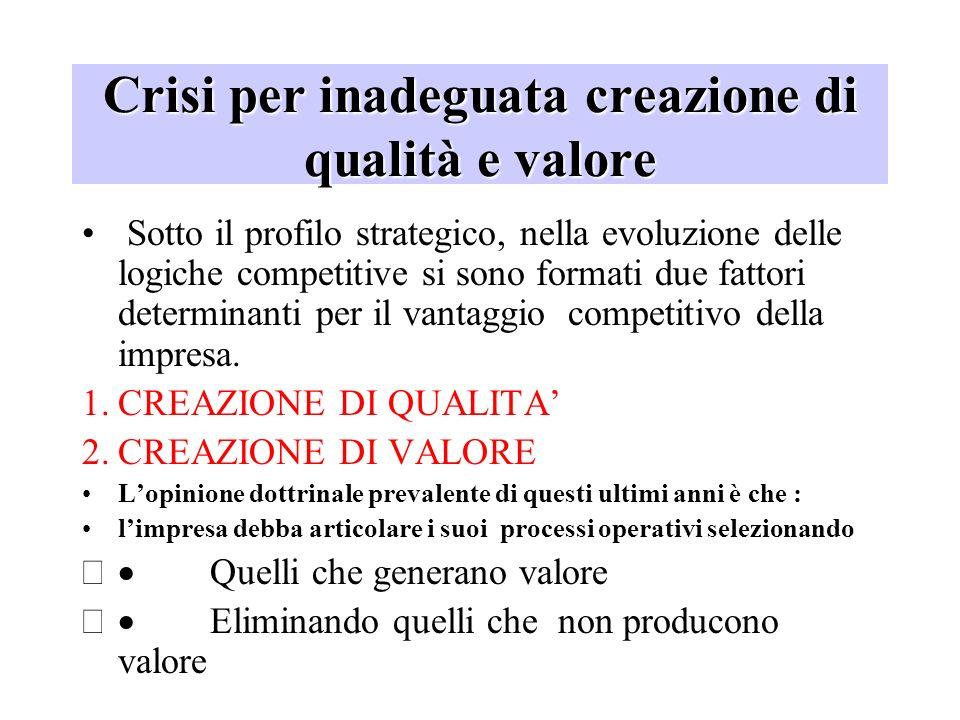 Crisi per inadeguata creazione di qualità e valore Sotto il profilo strategico, nella evoluzione delle logiche competitive si sono formati due fattori