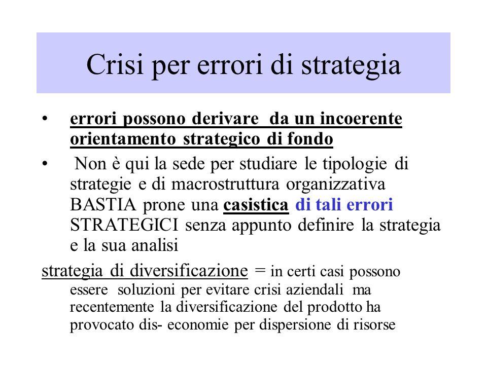 Crisi per errori di strategia errori possono derivare da un incoerente orientamento strategico di fondo Non è qui la sede per studiare le tipologie di