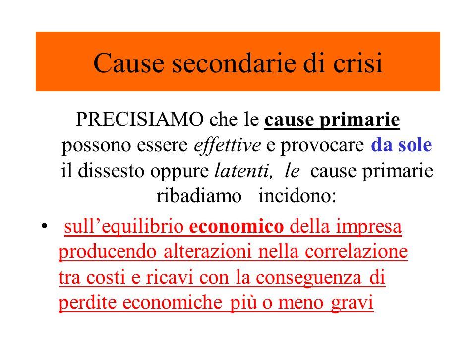 Cause secondarie di crisi PRECISIAMO che le cause primarie possono essere effettive e provocare da sole il dissesto oppure latenti, le cause primarie