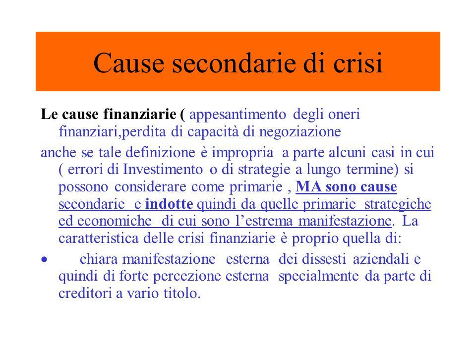 Cause secondarie di crisi Le cause finanziarie ( appesantimento degli oneri finanziari,perdita di capacità di negoziazione anche se tale definizione è