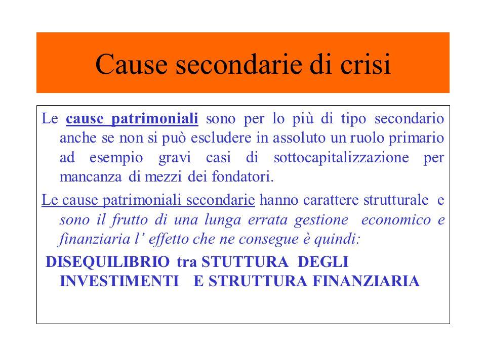 Cause secondarie di crisi Le cause patrimoniali sono per lo più di tipo secondario anche se non si può escludere in assoluto un ruolo primario ad esem