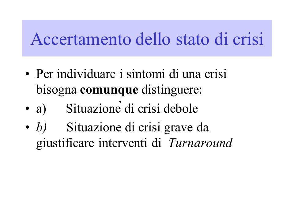Accertamento dello stato di crisi Per individuare i sintomi di una crisi bisogna comunque distinguere: a) Situazione di crisi debole b) Situazione di crisi grave da giustificare interventi di Turnaround