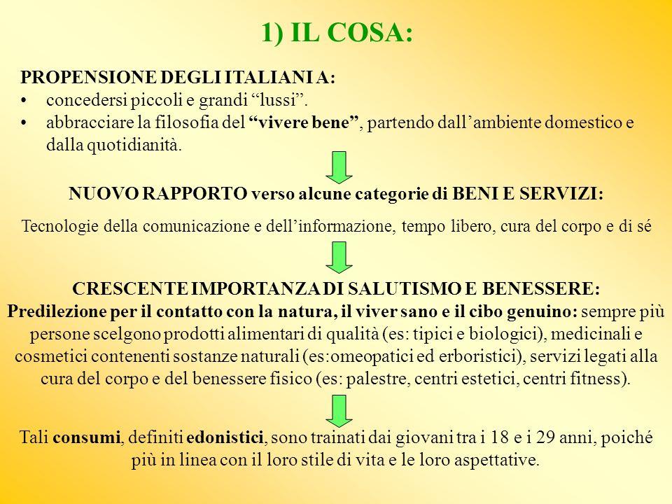 1) IL COSA: PROPENSIONE DEGLI ITALIANI A: concedersi piccoli e grandi lussi.