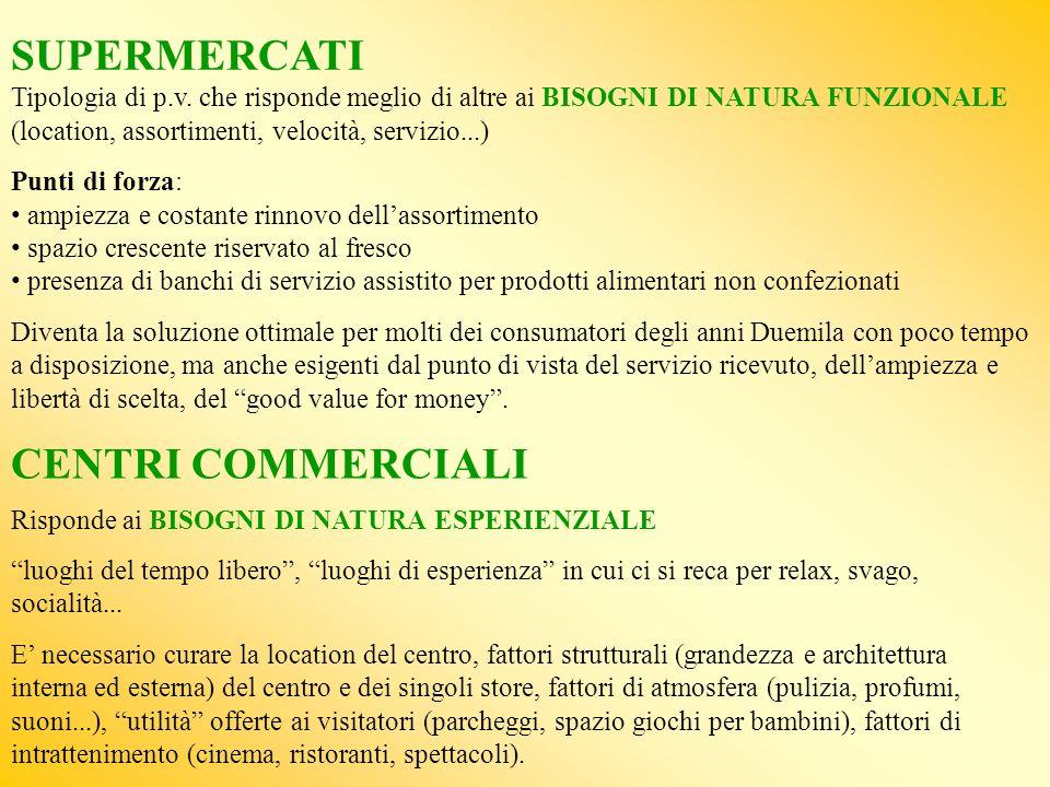 SUPERMERCATI Tipologia di p.v.