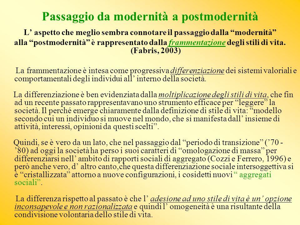 Passaggio da modernità a postmodernità L aspetto che meglio sembra connotare il passaggio dalla modernità alla postmodernità è rappresentato dalla frammentazione degli stili di vita.