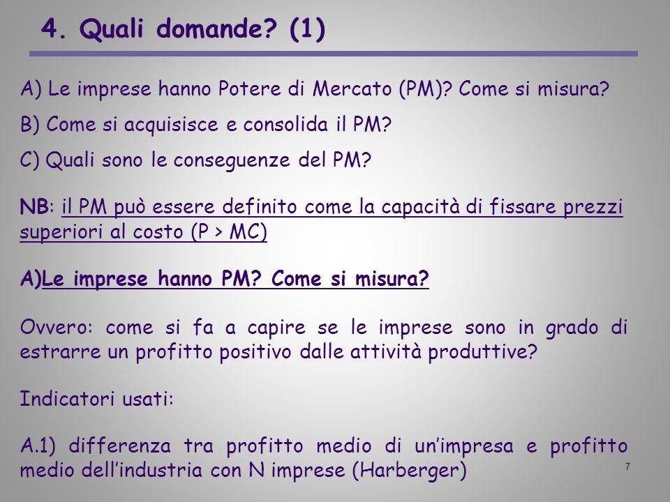 7 4.Quali domande. (1) A) Le imprese hanno Potere di Mercato (PM).