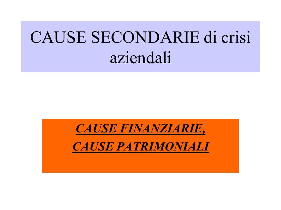 CAUSE SECONDARIE di crisi aziendali CAUSE FINANZIARIE, CAUSE PATRIMONIALI