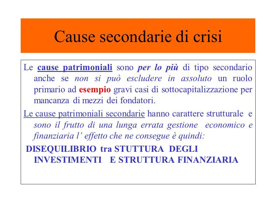 Cause secondarie di crisi Le cause patrimoniali sono per lo più di tipo secondario anche se non si può escludere in assoluto un ruolo primario ad esempio gravi casi di sottocapitalizzazione per mancanza di mezzi dei fondatori.