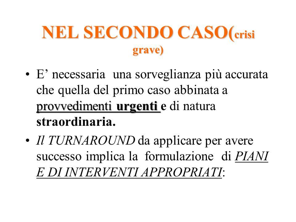 NEL SECONDO CASO( crisi grave) 1.