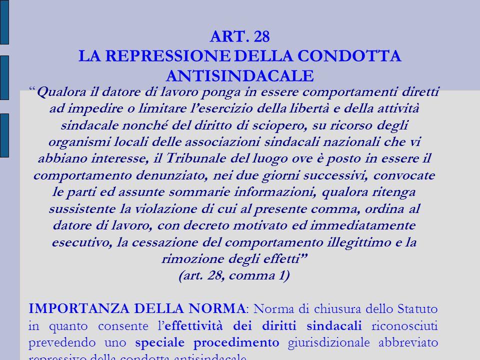 ART. 28 LA REPRESSIONE DELLA CONDOTTA ANTISINDACALE Qualora il datore di lavoro ponga in essere comportamenti diretti ad impedire o limitare lesercizi