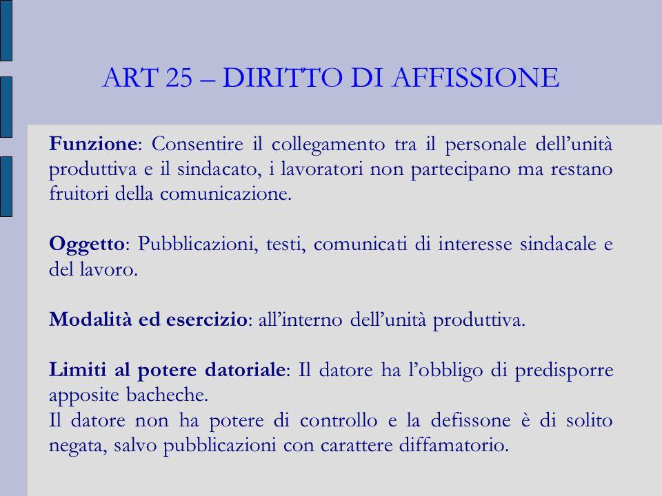 ART 25 – DIRITTO DI AFFISSIONE Funzione: Consentire il collegamento tra il personale dellunità produttiva e il sindacato, i lavoratori non partecipano