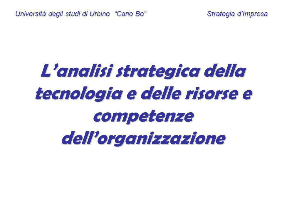 Lanalisi strategica della tecnologia e delle risorse e competenze dellorganizzazione Università degli studi di Urbino Carlo Bo Strategia dImpresa