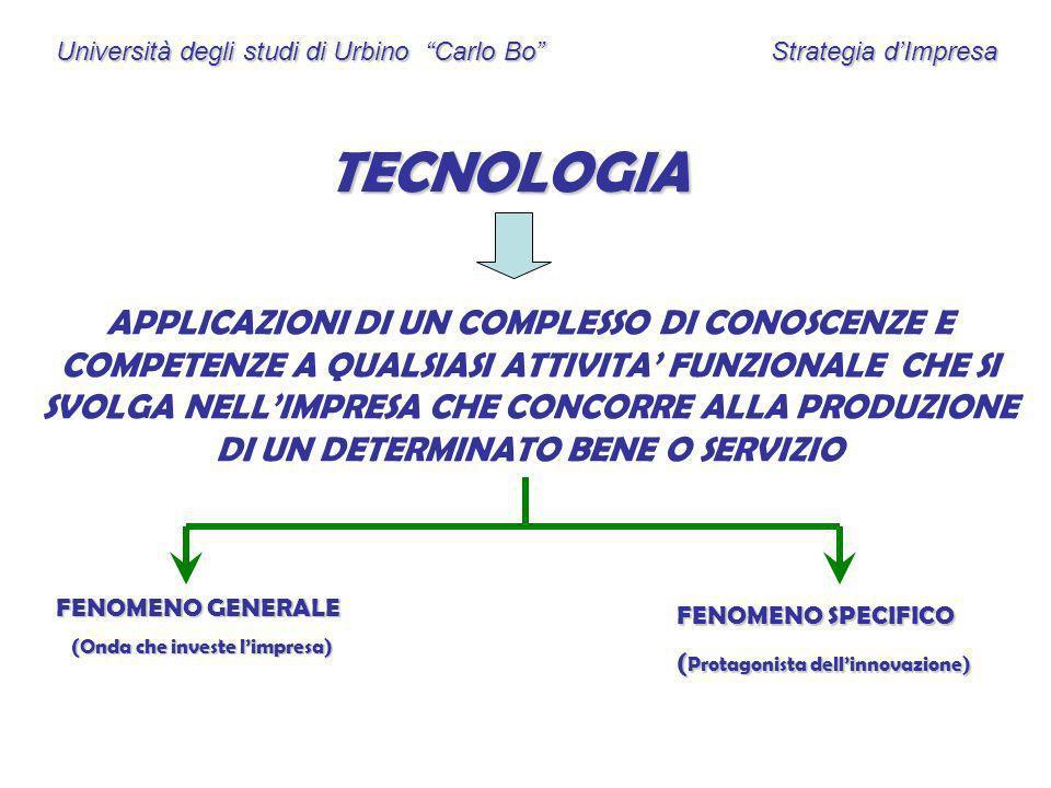 Università degli studi di Urbino Carlo Bo Strategia dImpresa ANALISITECNOLOGICA ANALISI DI SETTORE E DELLA CONCORRENZA ANALISI ORGANAZZATIVA Lanalisi tecnologica si divide in due fasi: Processo di acquisizione dellinnovazione ; Gestione strategica dellinnovazione.
