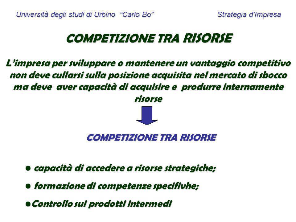 Università degli studi di Urbino Carlo Bo Strategia dImpresa COMPETIZIONE TRA RISORSE Limpresa per sviluppare o mantenere un vantaggio competitivo non