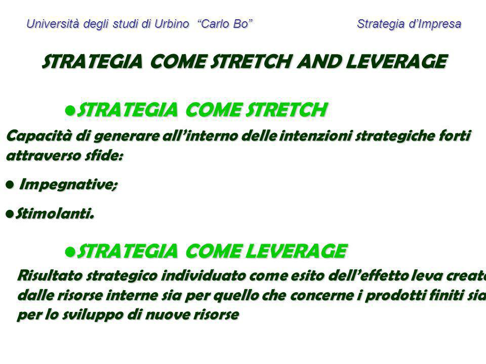 Università degli studi di Urbino Carlo Bo Strategia dImpresa STRATEGIA COME STRETCH AND LEVERAGE STRATEGIA COME STRETCHSTRATEGIA COME STRETCH STRATEGI