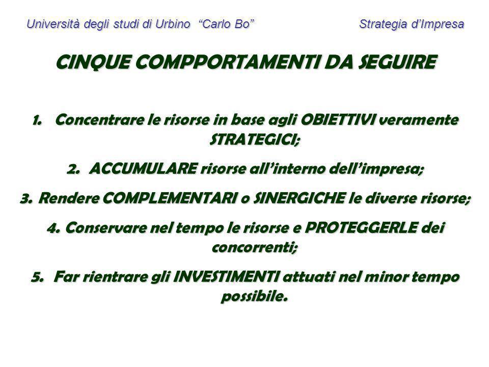 Università degli studi di Urbino Carlo Bo Strategia dImpresa CINQUE COMPPORTAMENTI DA SEGUIRE 1. Concentrare le risorse in base agli OBIETTIVI veramen