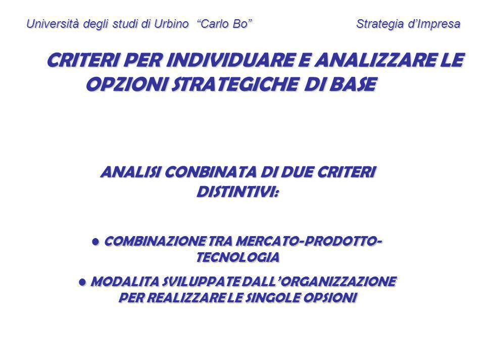 Università degli studi di Urbino Carlo Bo Strategia dImpresa CRITERI PER INDIVIDUARE E ANALIZZARE LE OPZIONI STRATEGICHE DI BASE ANALISI CONBINATA DI