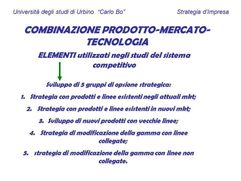Università degli studi di Urbino Carlo Bo Strategia dImpresa COMBINAZIONE PRODOTTO-MERCATO- TECNOLOGIA ELEMENTI utilizzati negli studi del sistema com