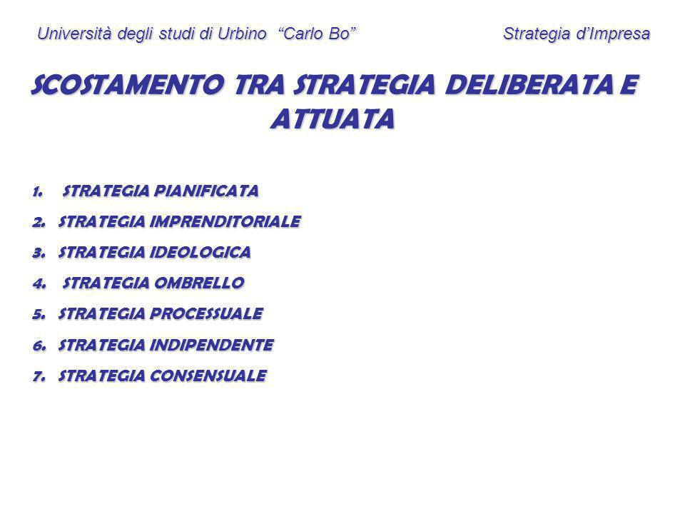 Università degli studi di Urbino Carlo Bo Strategia dImpresa SCOSTAMENTO TRA STRATEGIA DELIBERATA E ATTUATA 1. STRATEGIA PIANIFICATA 2.STRATEGIA IMPRE