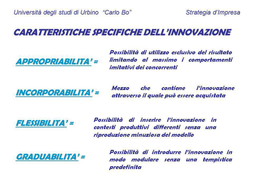 Università degli studi di Urbino Carlo Bo Strategia dImpresa CARATTERISTICHE SPECIFICHE DELLINNOVAZIONE APPROPRIABILITA = Possibilità di utilizzo escl
