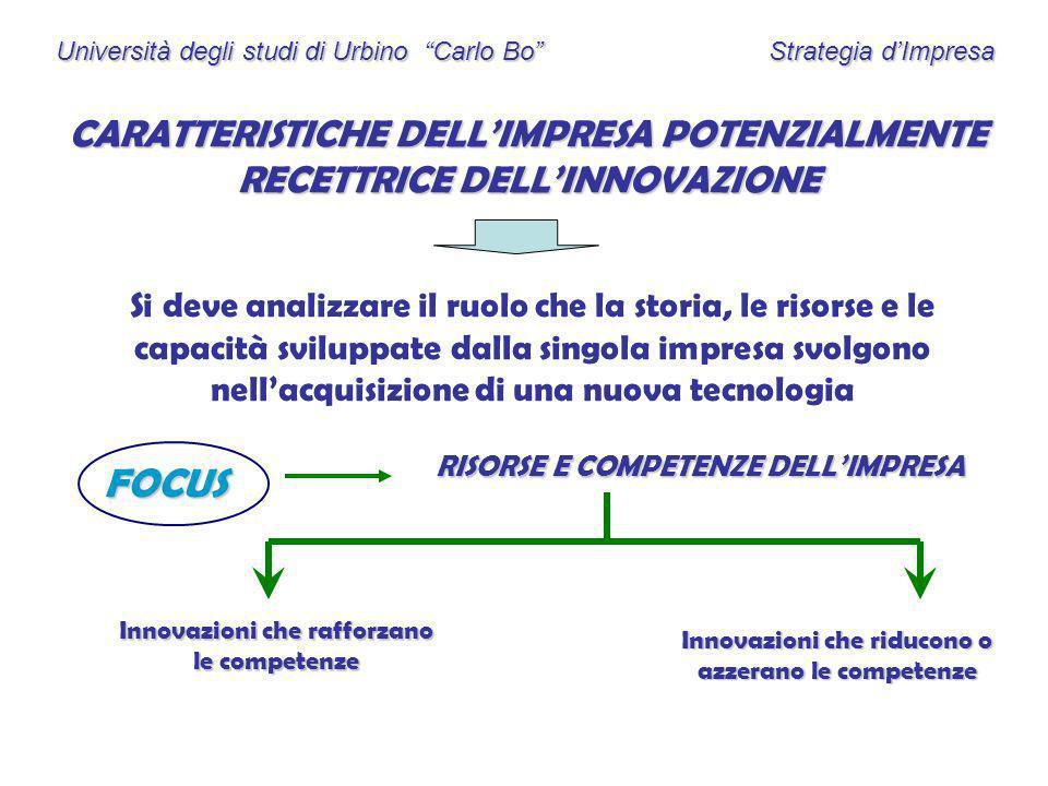 Università degli studi di Urbino Carlo Bo Strategia dImpresa MATRICE DEGLI EFFETTI DELLINNOVAZIONE Competenze tecnologiche Competenze marketing Rafforzate Rafforzate Azzerate Azzerate CAMBIAMENTO SISTEMICO CREAZIONE DI NUOVI SEGMENTI DI MERCATO SALTO TECNOLOGICO SVILUPPO DELLA BASE DI COMPETENZE